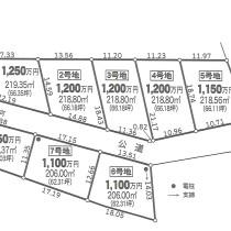 【引渡し時期等お問い合わせください!】富士市中野 売土地 全8区画